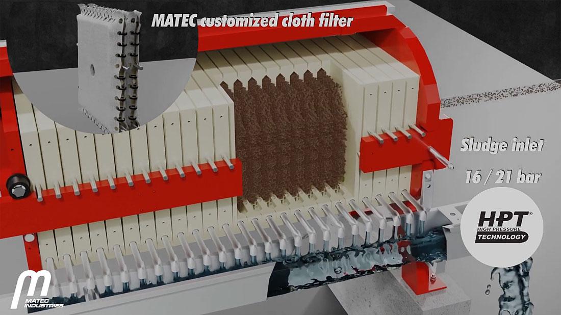 Animazione 3D macchine filtropresse ed impianti completi