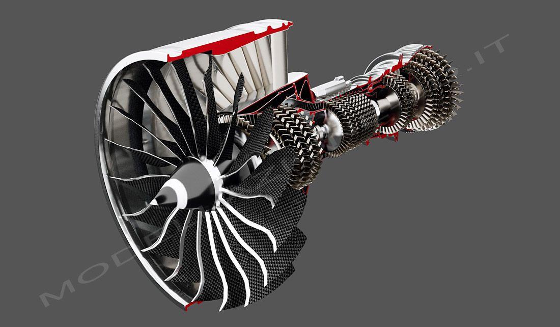 Turbofan General Electric